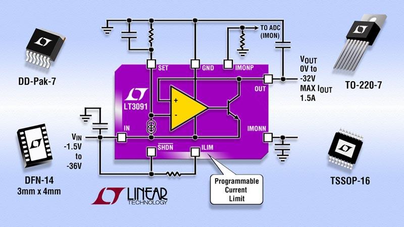 Linear Technology предлагает новый LDO стабилизатор отрицательного напряжения