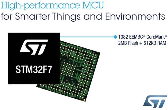 STMicroelectronics выпускает графико-ориентированные микроконтроллеры с ядром Cortex-M7