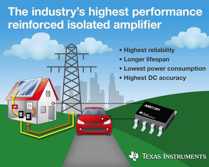 Texas Instruments выпускает лучший в отрасли развязывающий усилитель